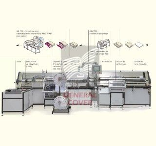 Ligne de production Inline 500 - vue 4
